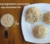 Common Cooking Conversions, Math in the Kitchen