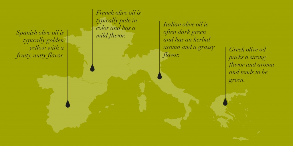 Olive oil tastes different depending on the olive, where it was grown and the time of year it was harvested. Photo from Flavor-your-life.com